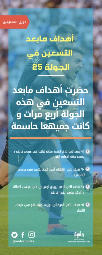 الدوري السعودي : أهداف ما بعد التسعين في الجولة 25