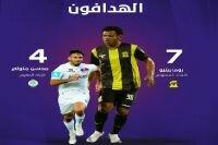 """رومارينو يتصدر هدافي """"كأس محمد السادس"""""""