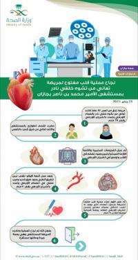 نجاح عملية قلب مفتوح بجازان لمريضة تعاني تشوهًا خلقيًّا نادرًا